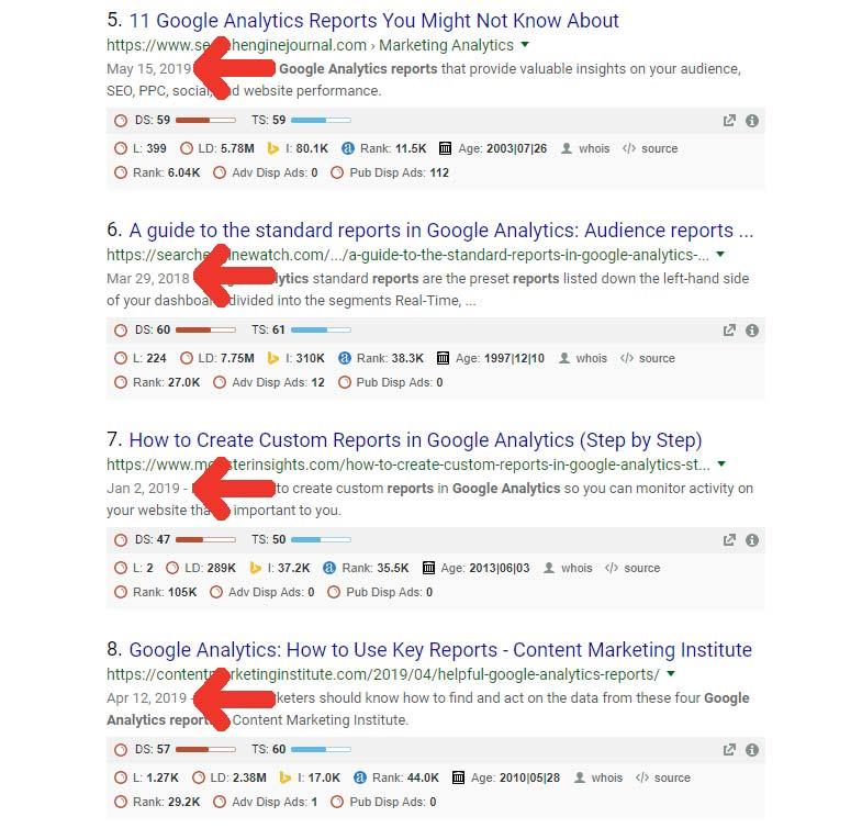 Blog Article Dates & Updates